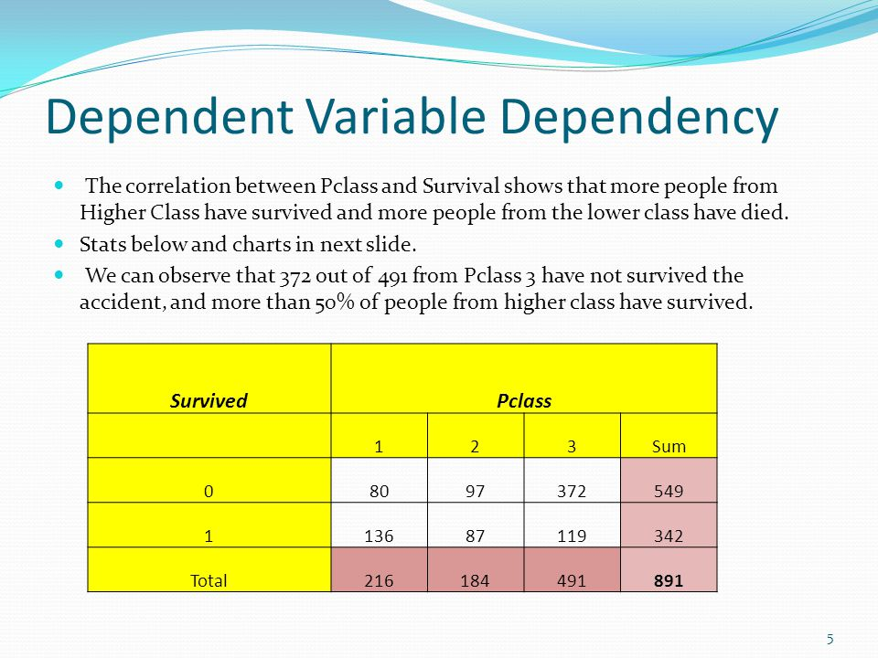 Dependent Variable Dependency