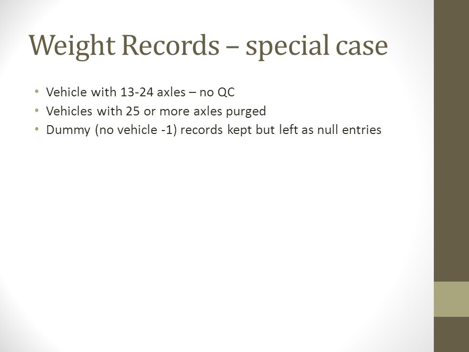 Weight Records – special case