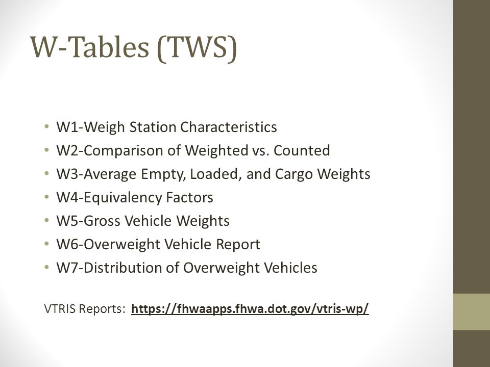 W-Tables (TWS) W1-Weigh Station Characteristics