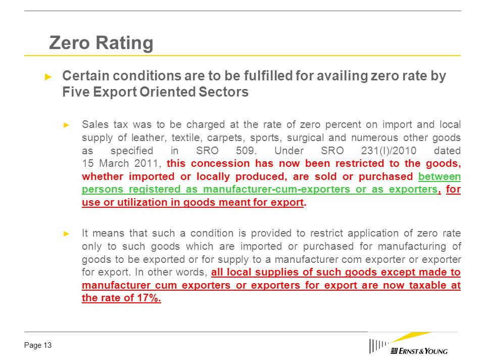 Zero Rating Certain conditions are to be fulfilled for availing zero rate by Five Export Oriented Sectors.