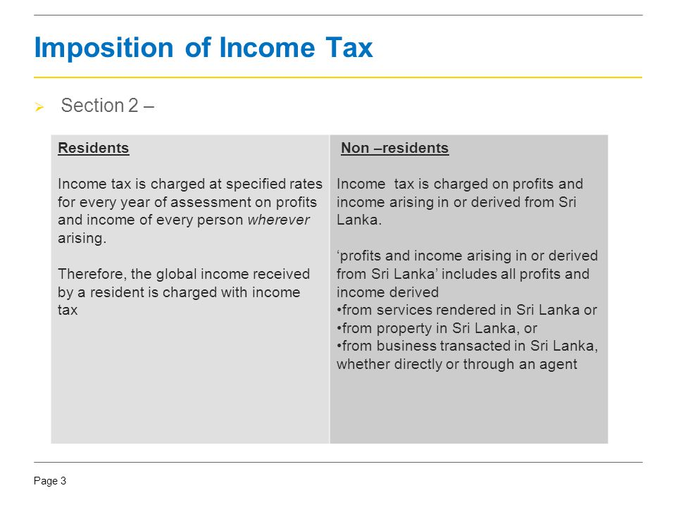 Imposition of Income Tax