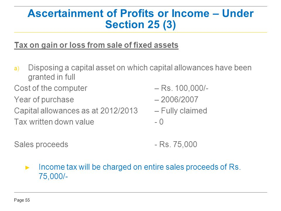 Ascertainment of Profits or Income – Under Section 25 (3)