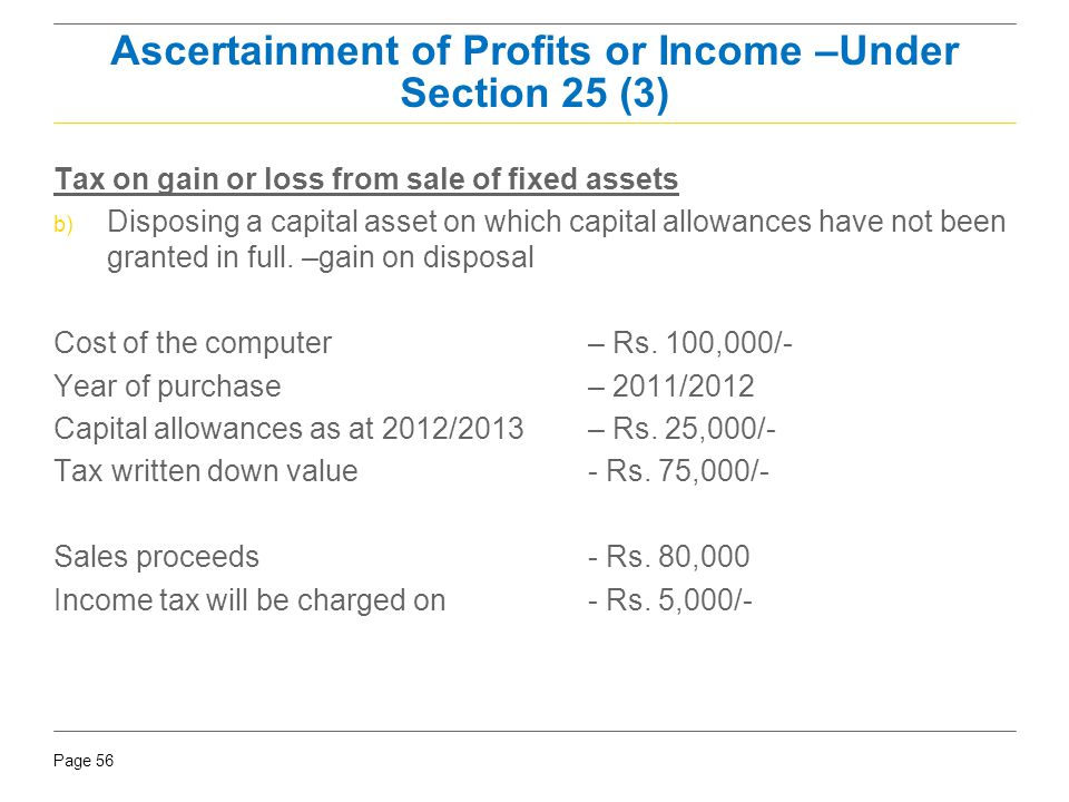 Ascertainment of Profits or Income –Under Section 25 (3)