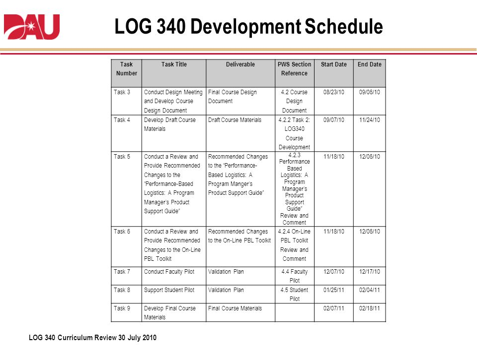 LOG 340 Development Schedule
