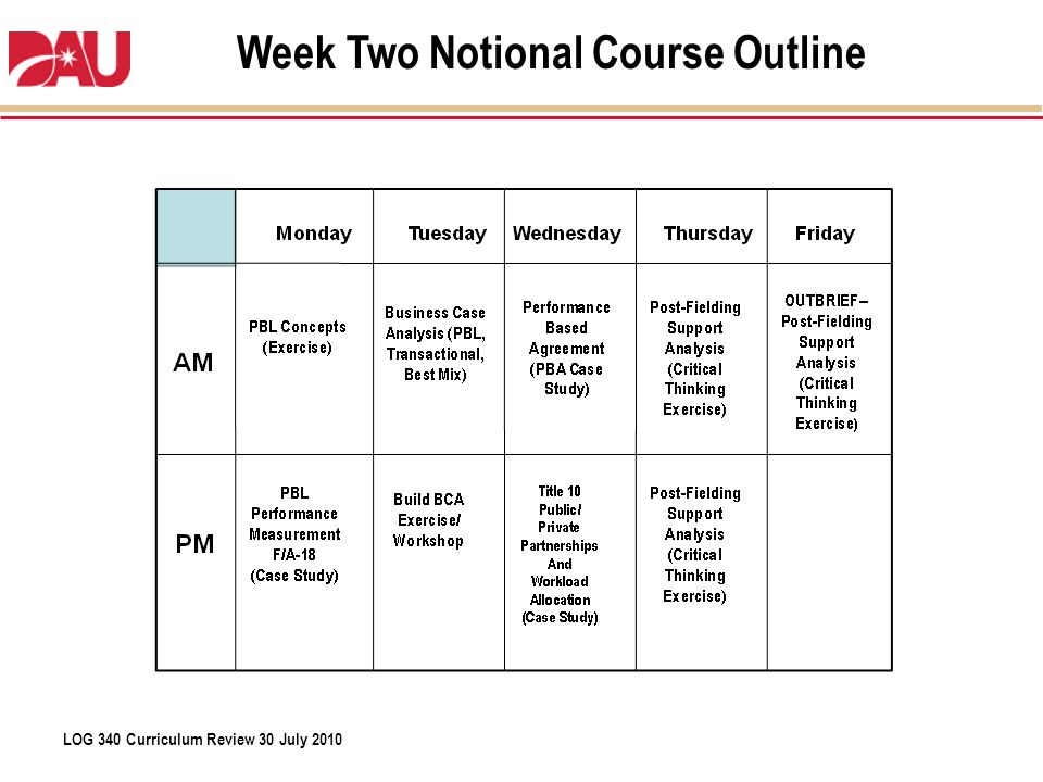 Week Two Notional Course Outline