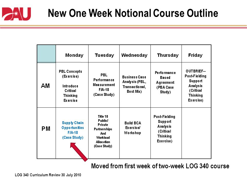 New One Week Notional Course Outline