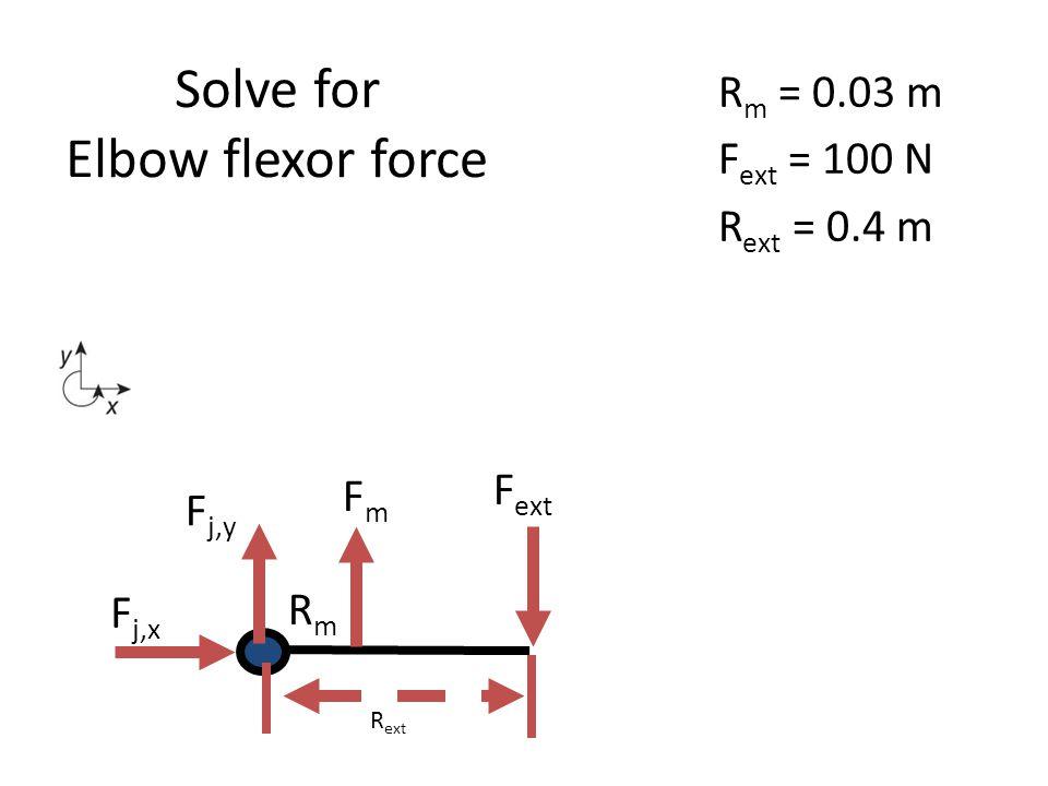 Solve for Elbow flexor force