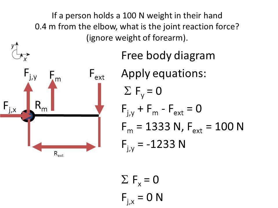 Free body diagram Apply equations: Fy = 0 Fj,y Fext Fm