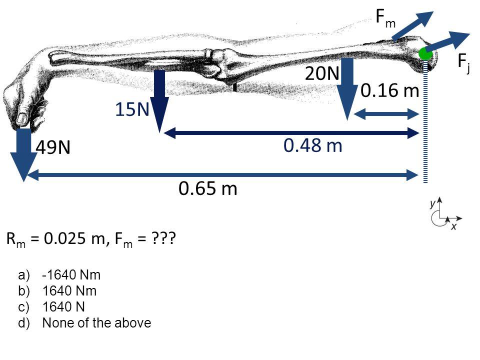 Fm Fj 20N 0.16 m 15N 0.48 m 49N 0.65 m Rm = 0.025 m, Fm = -1640 Nm