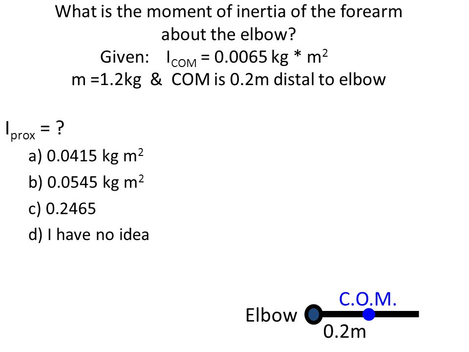 What is the moment of inertia of the forearm about the elbow