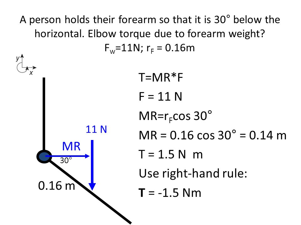 T=MR*F F = 11 N MR=rFcos 30° MR = 0.16 cos 30° = 0.14 m T = 1.5 N m