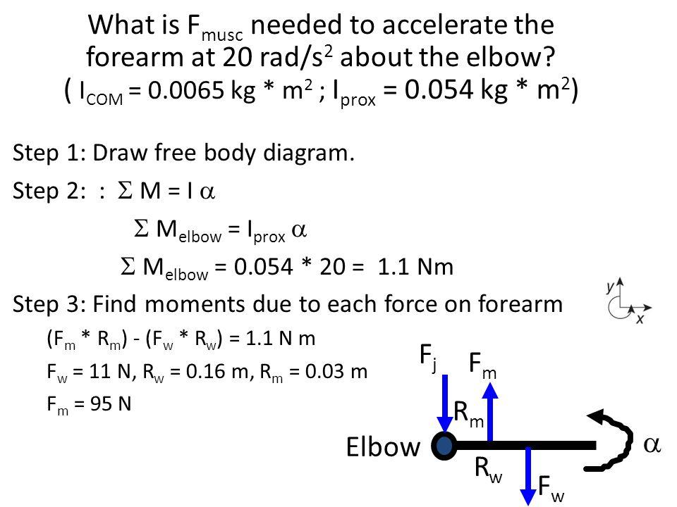 ( ICOM = 0.0065 kg * m2 ; Iprox = 0.054 kg * m2)