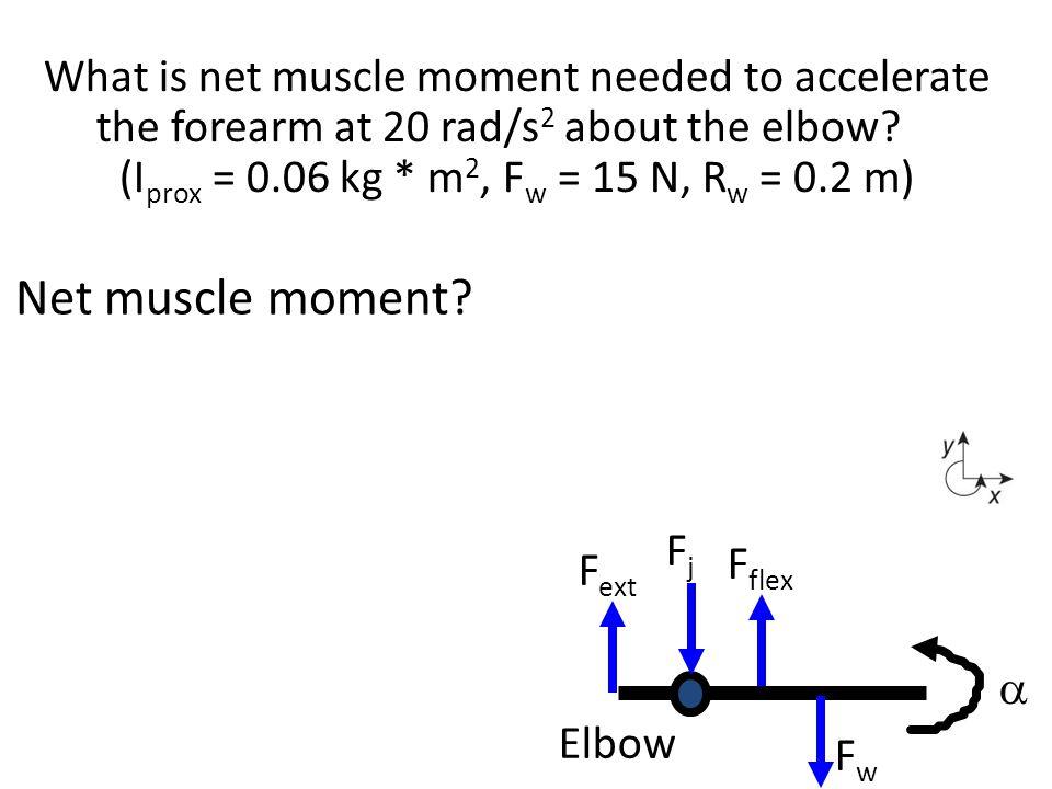 (Iprox = 0.06 kg * m2, Fw = 15 N, Rw = 0.2 m)