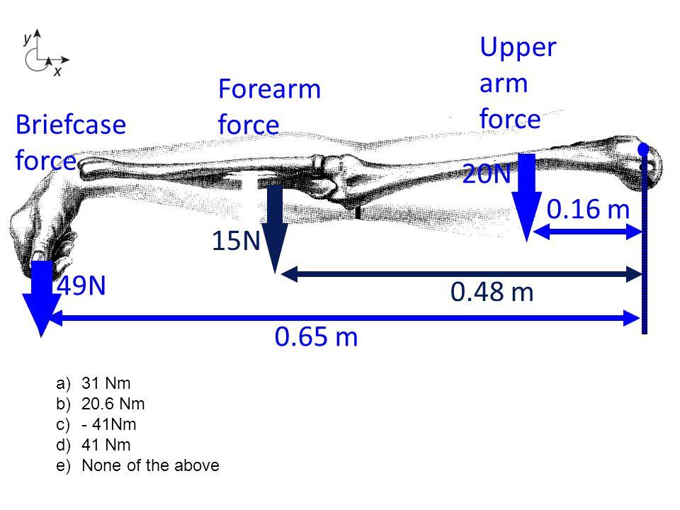 Upper arm force Forearm force Briefcase force 20N 0.16 m 15N 15N