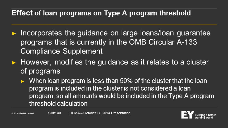 Effect of loan programs on Type A program threshold