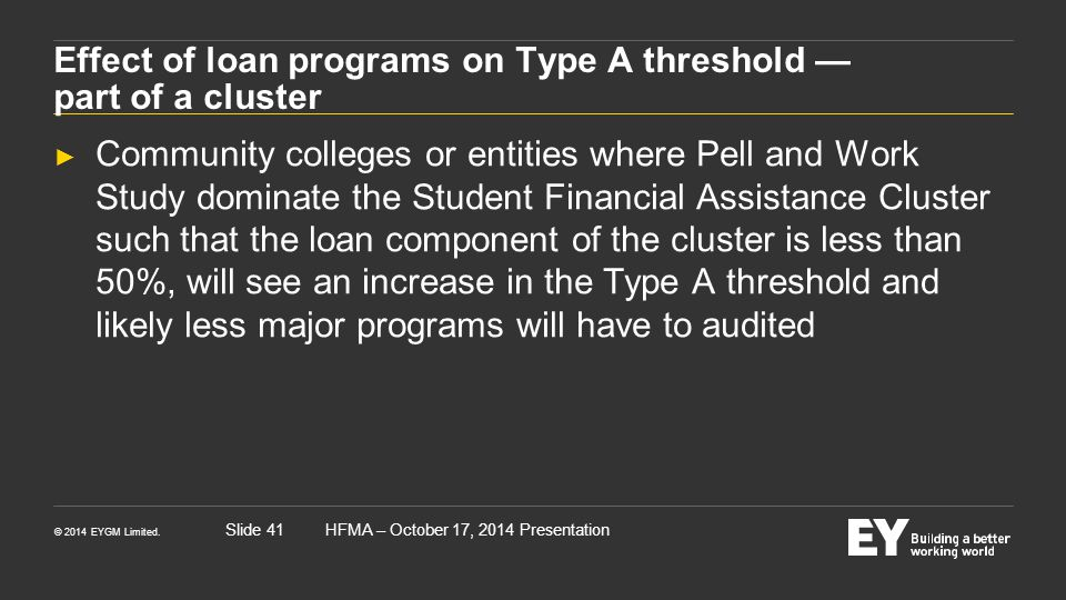 Effect of loan programs on Type A threshold — part of a cluster