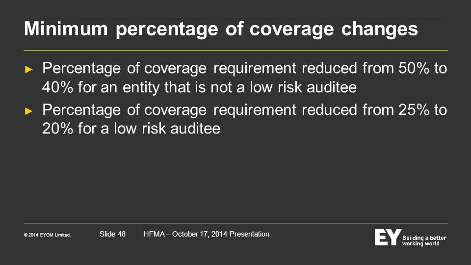 Minimum percentage of coverage changes