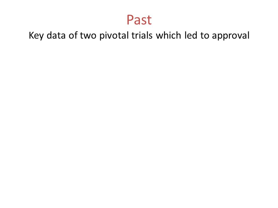 Past Key data of two pivotal trials which led to approval