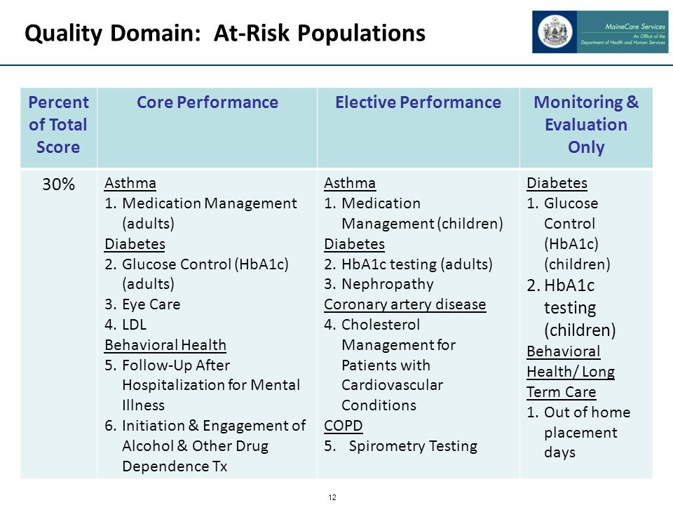 Quality Domain: At-Risk Populations (Cont.)