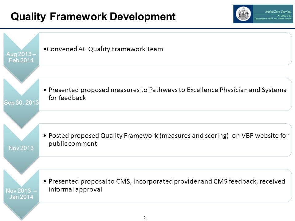 Quality Framework Team