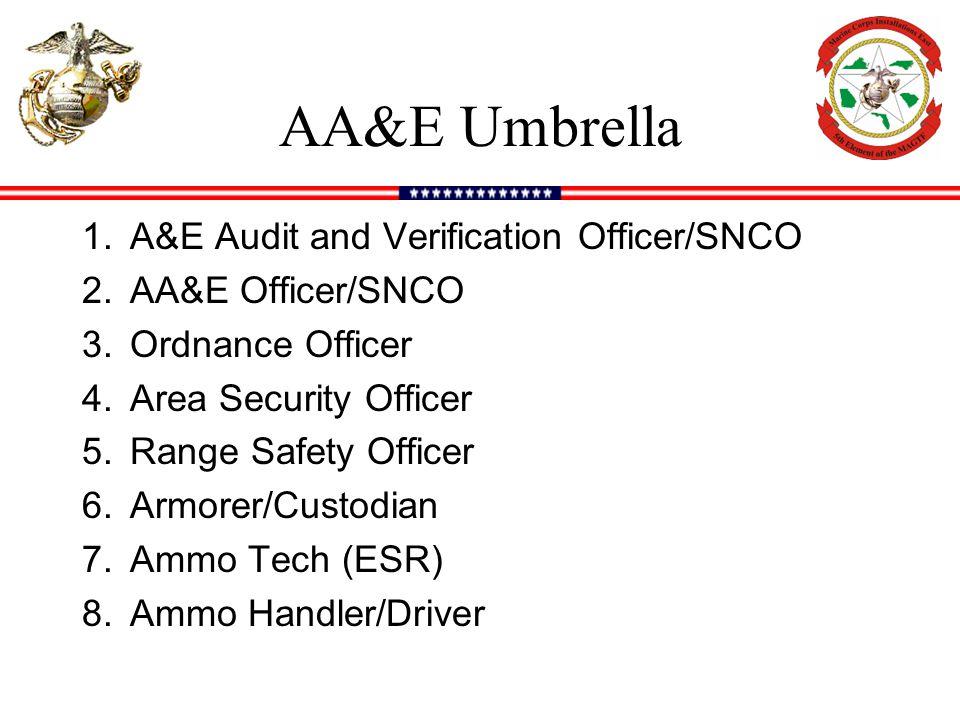 AA&E Umbrella A&E Audit and Verification Officer/SNCO
