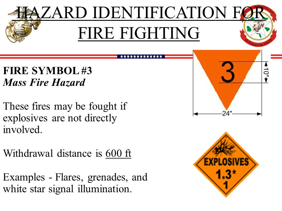 HAZARD IDENTIFICATION FOR FIRE FIGHTING