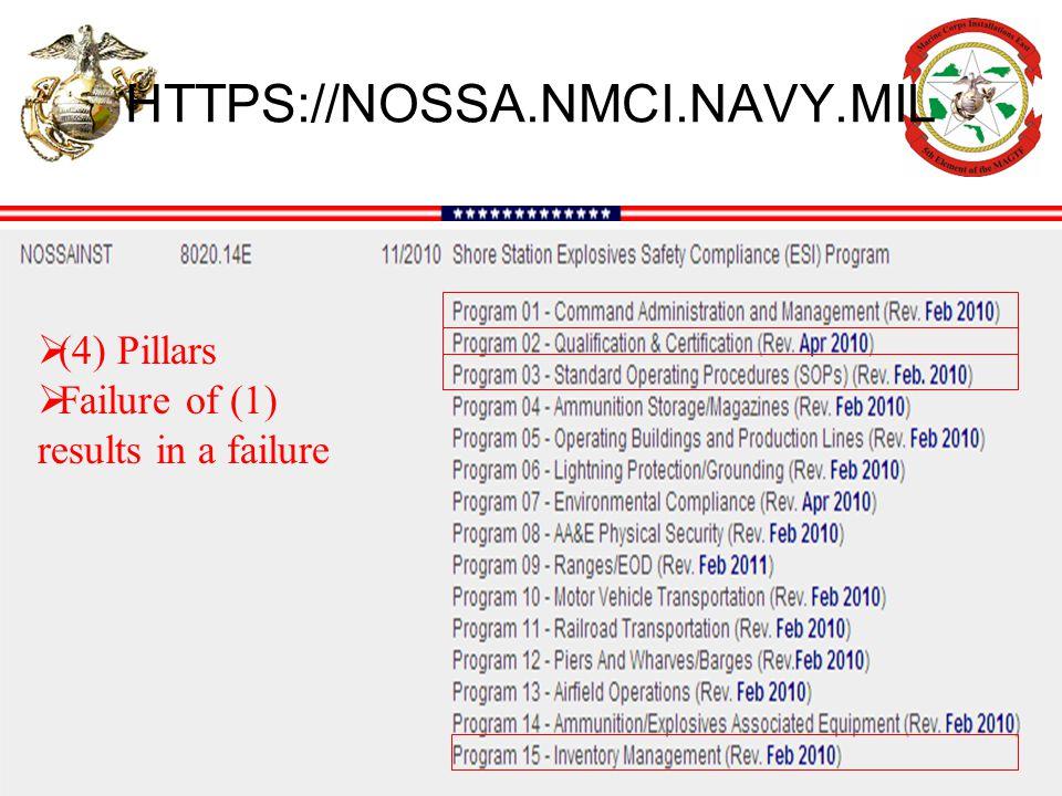 https://nossa.nmci.navy.mil (4) Pillars