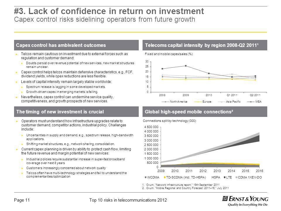 #3. Lack of confidence in return on investment Capex control risks sidelining operators from future growth