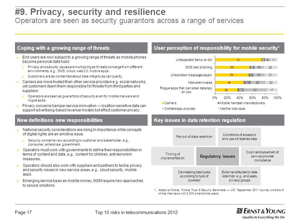 #9. Privacy, security and resilience Operators are seen as security guarantors across a range of services
