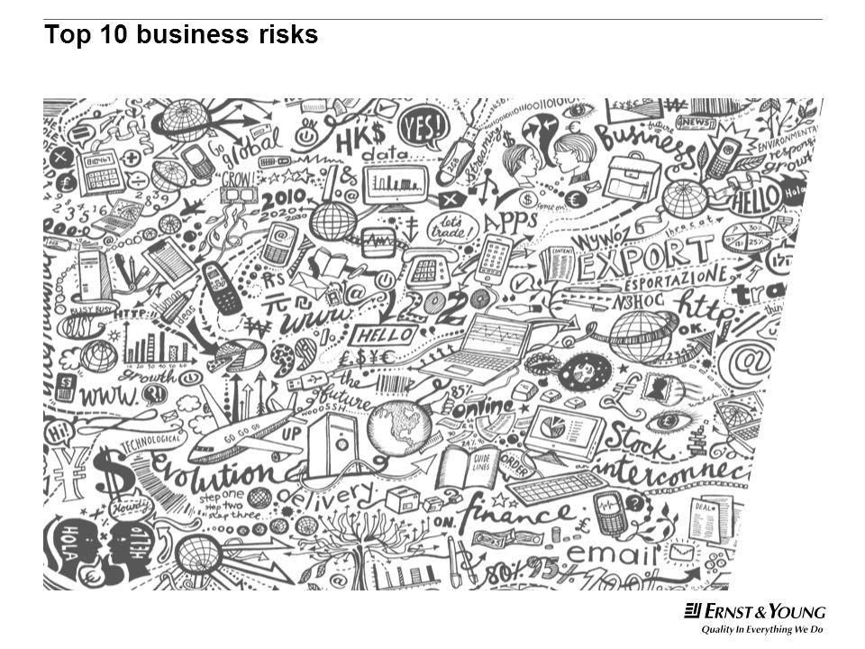 Top 10 business risks
