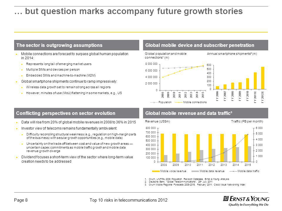 … but question marks accompany future growth stories