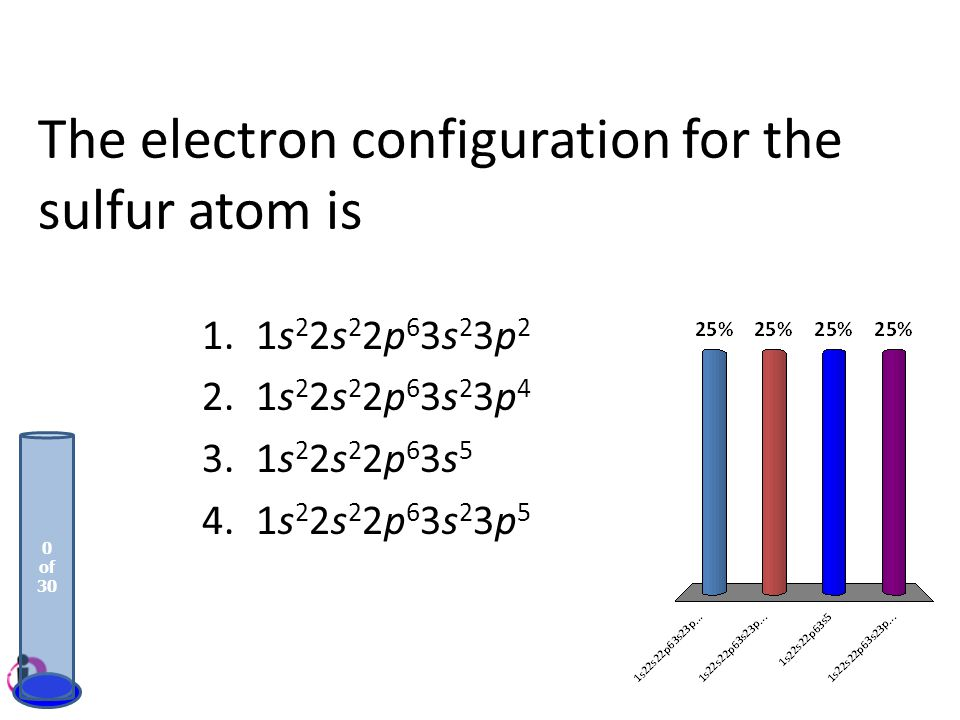 The electron configuration for the sulfur atom is