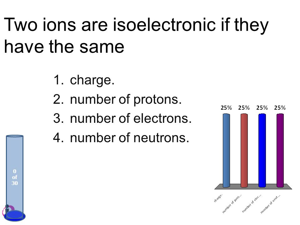 Two ions are isoelectronic if they have the same