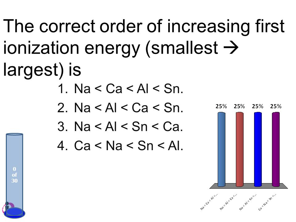The correct order of increasing first ionization energy (smallest  largest) is