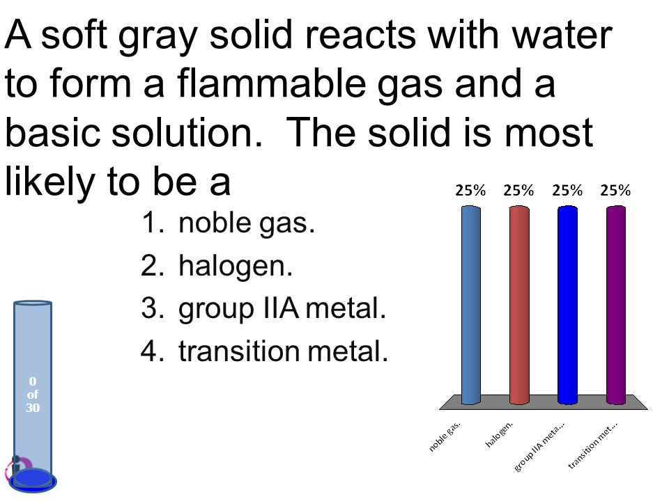 noble gas. halogen. group IIA metal. transition metal.