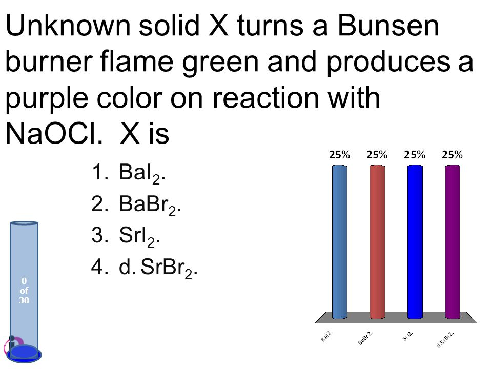 Unknown solid X turns a Bunsen burner flame green and produces a purple color on reaction with NaOCl. X is
