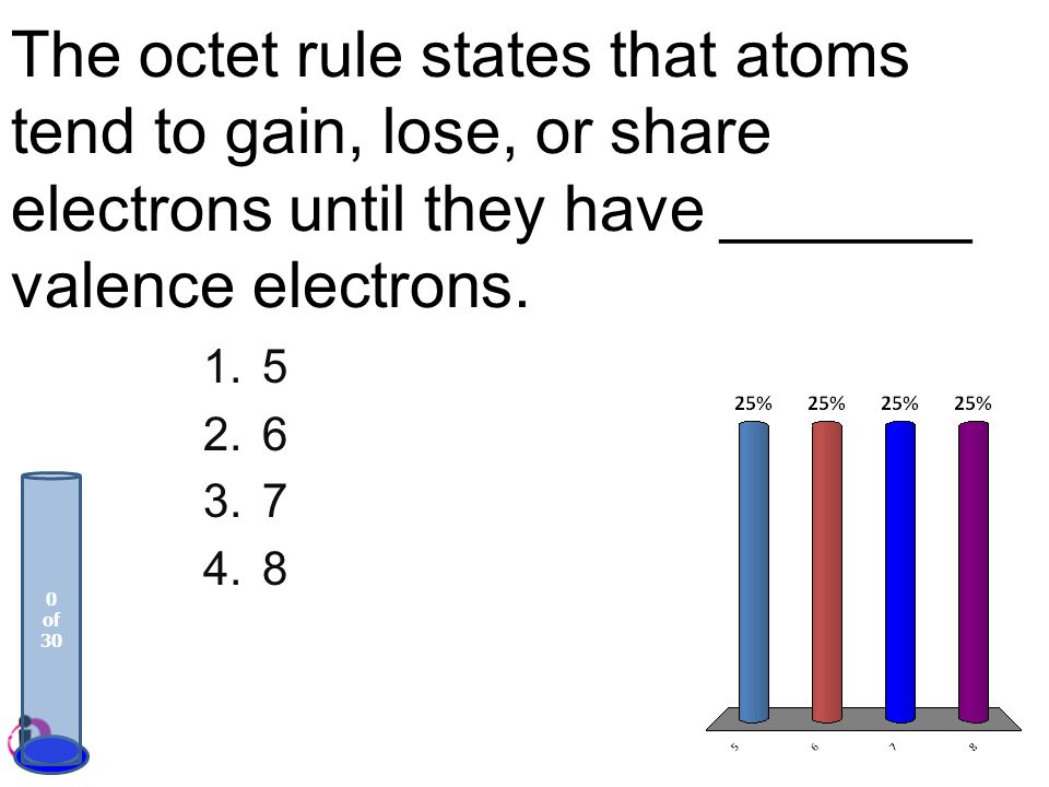 The octet rule states that atoms tend to gain, lose, or share electrons until they have _______ valence electrons.