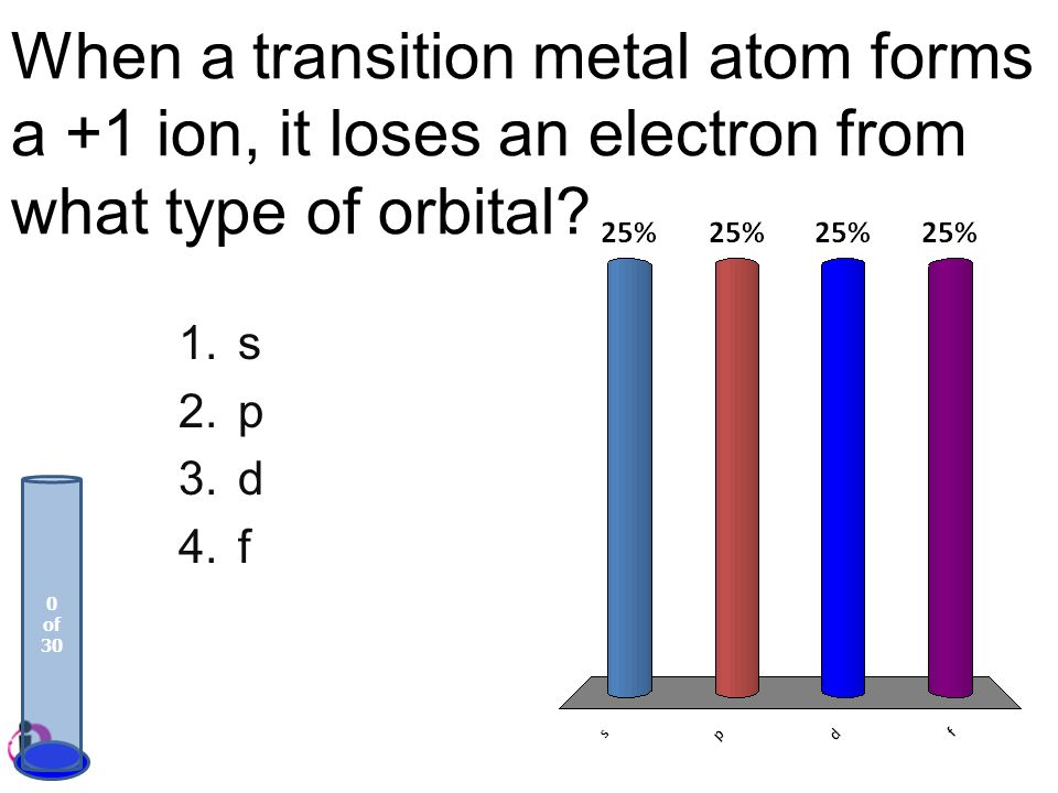 When a transition metal atom forms a +1 ion, it loses an electron from what type of orbital