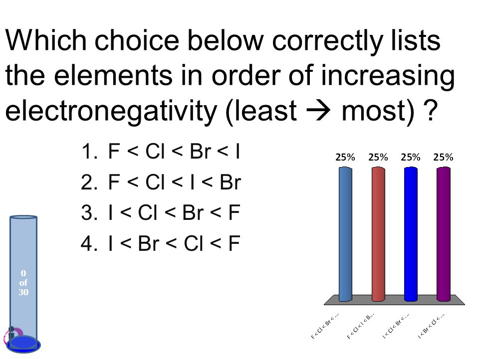 Which choice below correctly lists the elements in order of increasing electronegativity (least  most)
