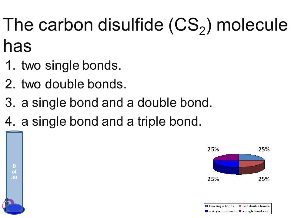 The carbon disulfide (CS2) molecule has