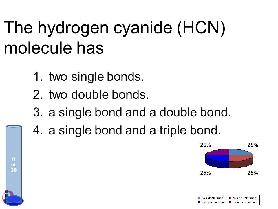 The hydrogen cyanide (HCN) molecule has