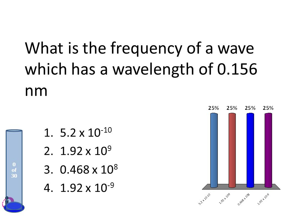 What is the frequency of a wave which has a wavelength of 0.156 nm