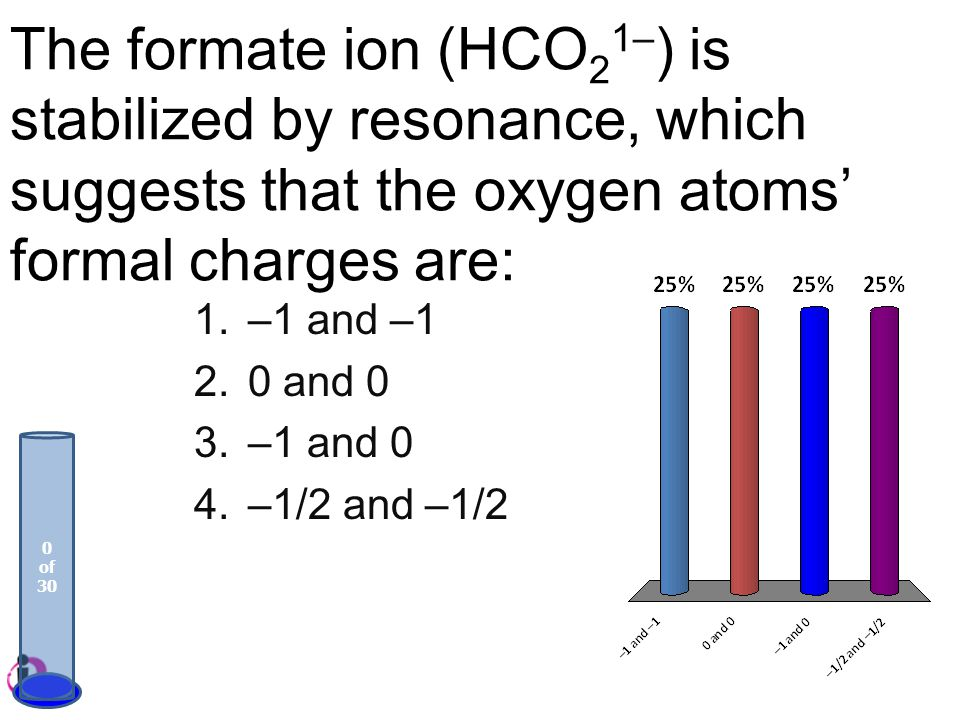 The formate ion (HCO21–) is stabilized by resonance, which suggests that the oxygen atoms' formal charges are: