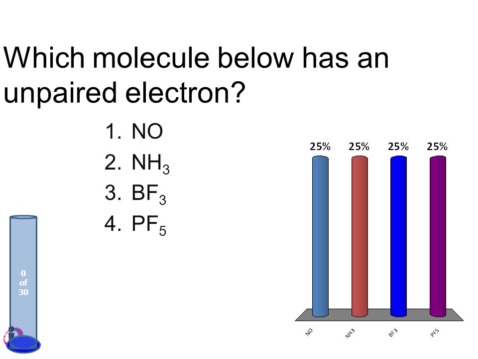 Which molecule below has an unpaired electron