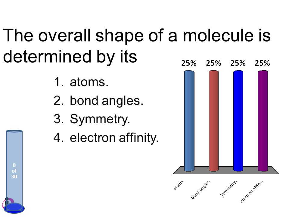 The overall shape of a molecule is determined by its