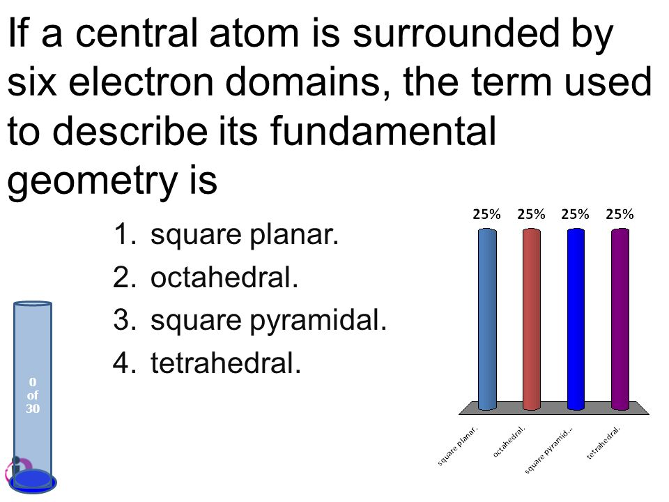 square planar. octahedral. square pyramidal. tetrahedral.