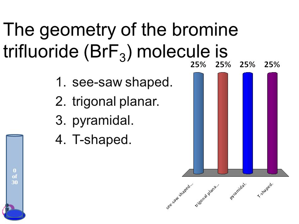 The geometry of the bromine trifluoride (BrF3) molecule is
