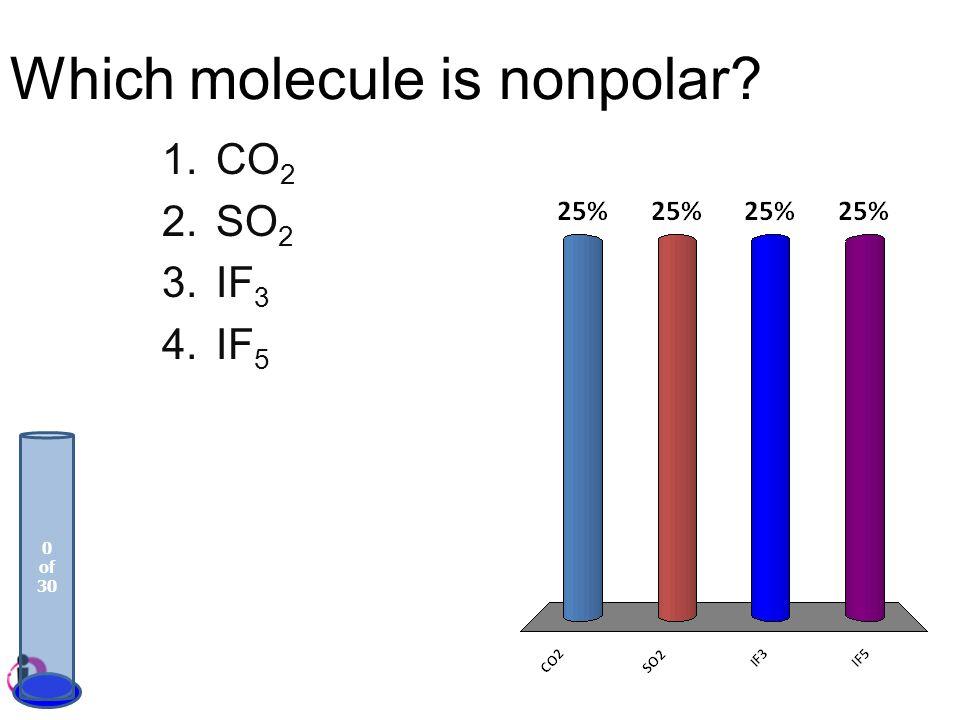 Which molecule is nonpolar