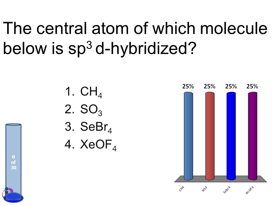 The central atom of which molecule below is sp3 d-hybridized