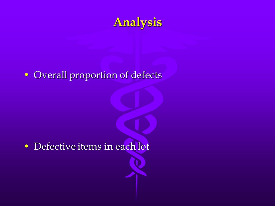 Analysis Overall proportion of defects Defective items in each lot